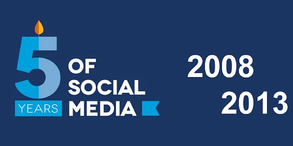 5 Years of Social Media Infographics