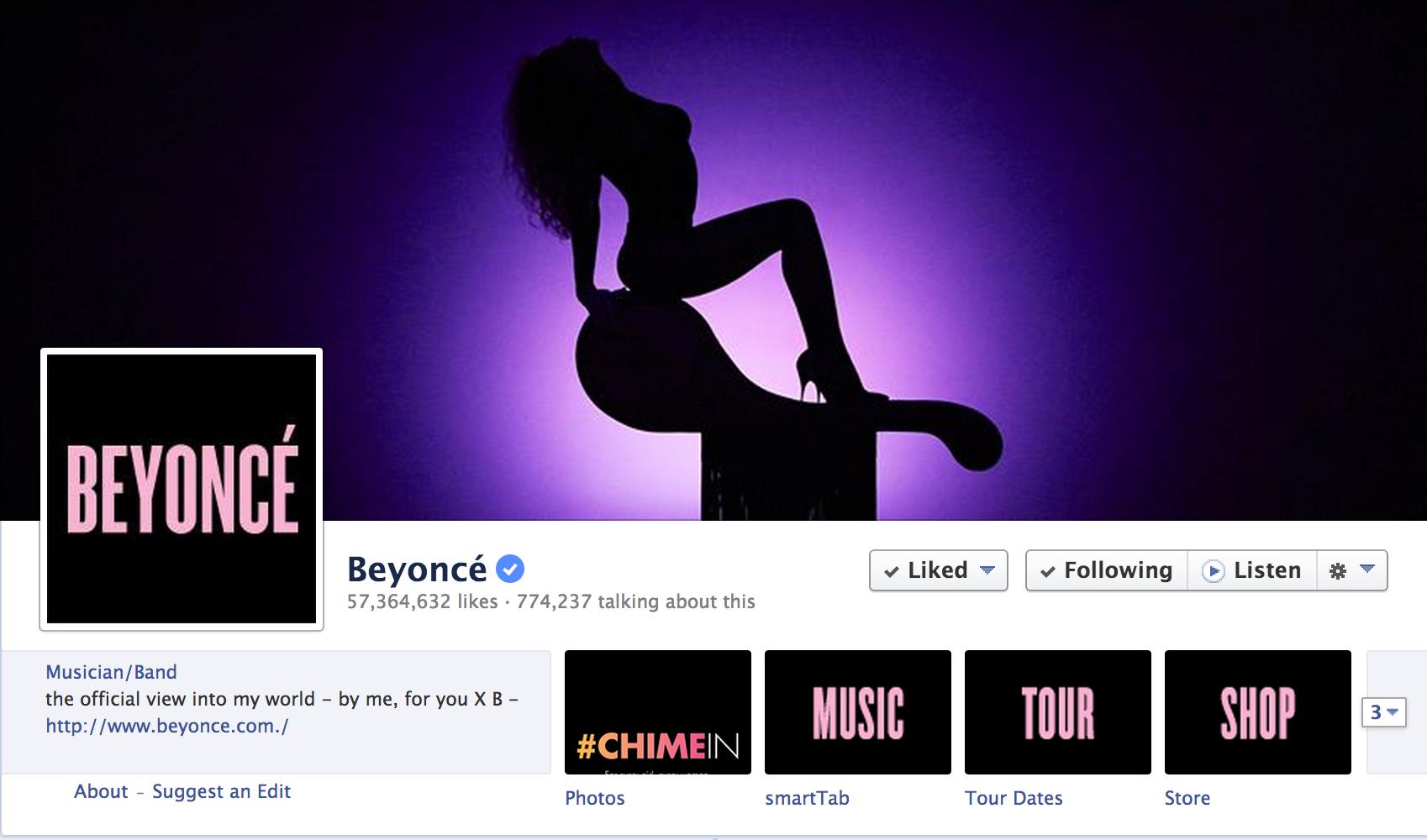 Beyoncé Facebook Top Page 2014