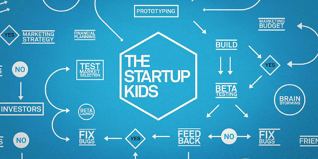 The Startup Kids Entrepreneur Video