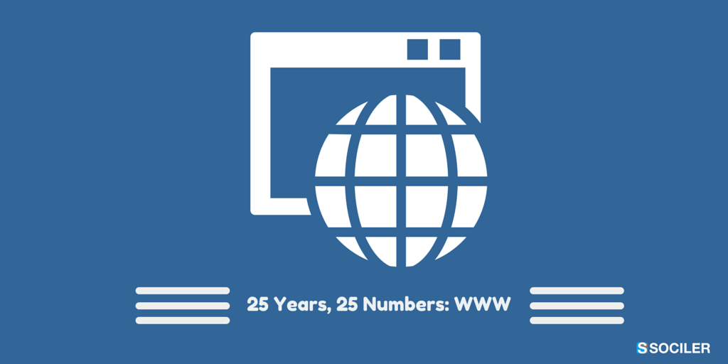 Years of World Wide Web
